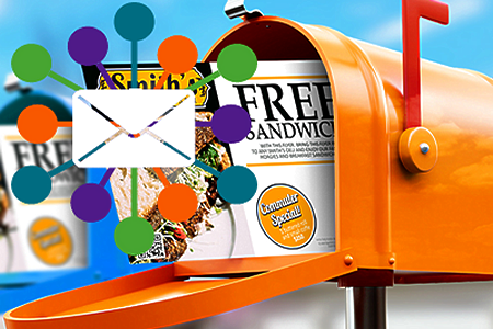 marketing direct mail hub buzzazz business solutions clearwater florida