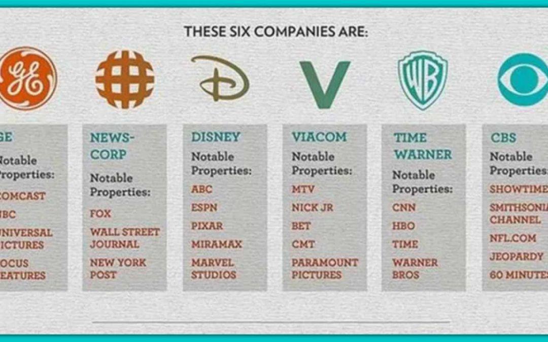 Media Elite Bias