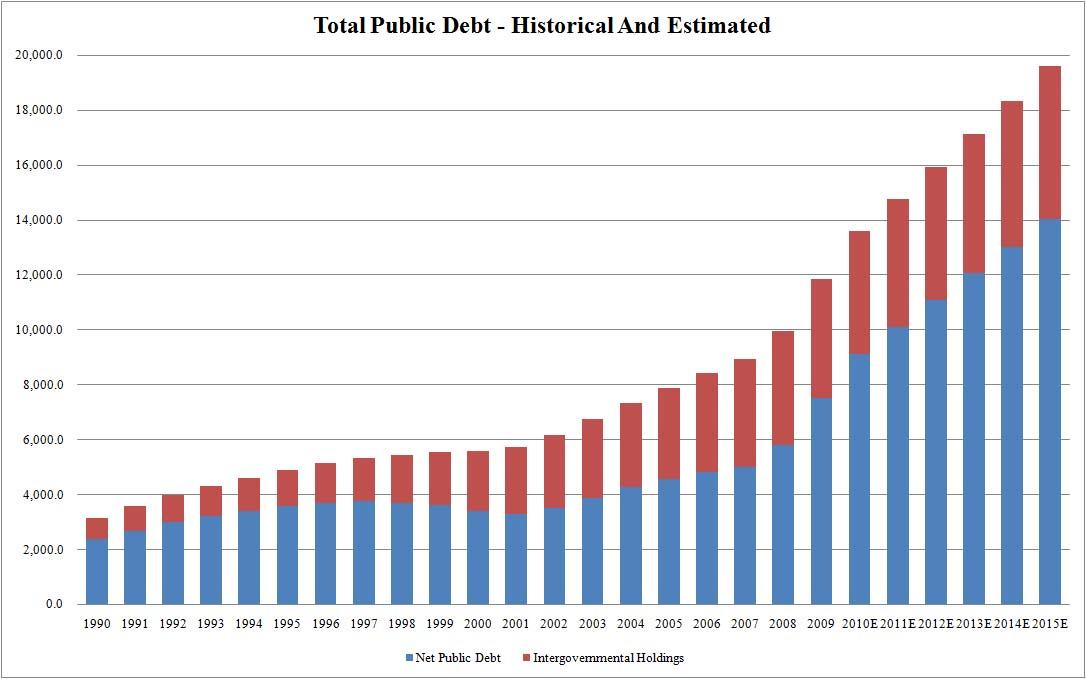 usa-public-debt
